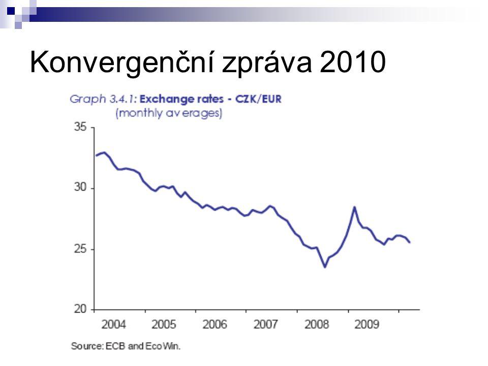 Konvergenční zpráva 2010