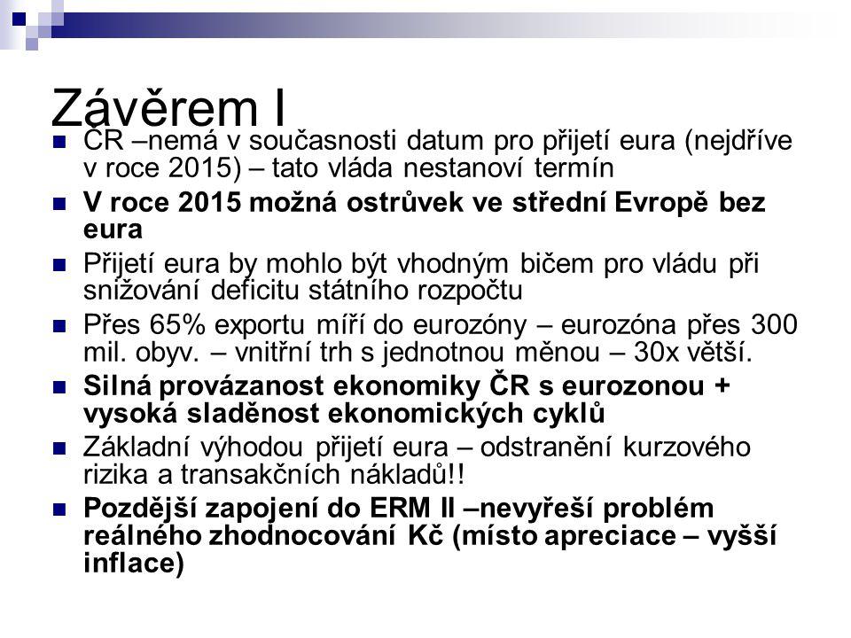 Závěrem I ČR –nemá v současnosti datum pro přijetí eura (nejdříve v roce 2015) – tato vláda nestanoví termín.