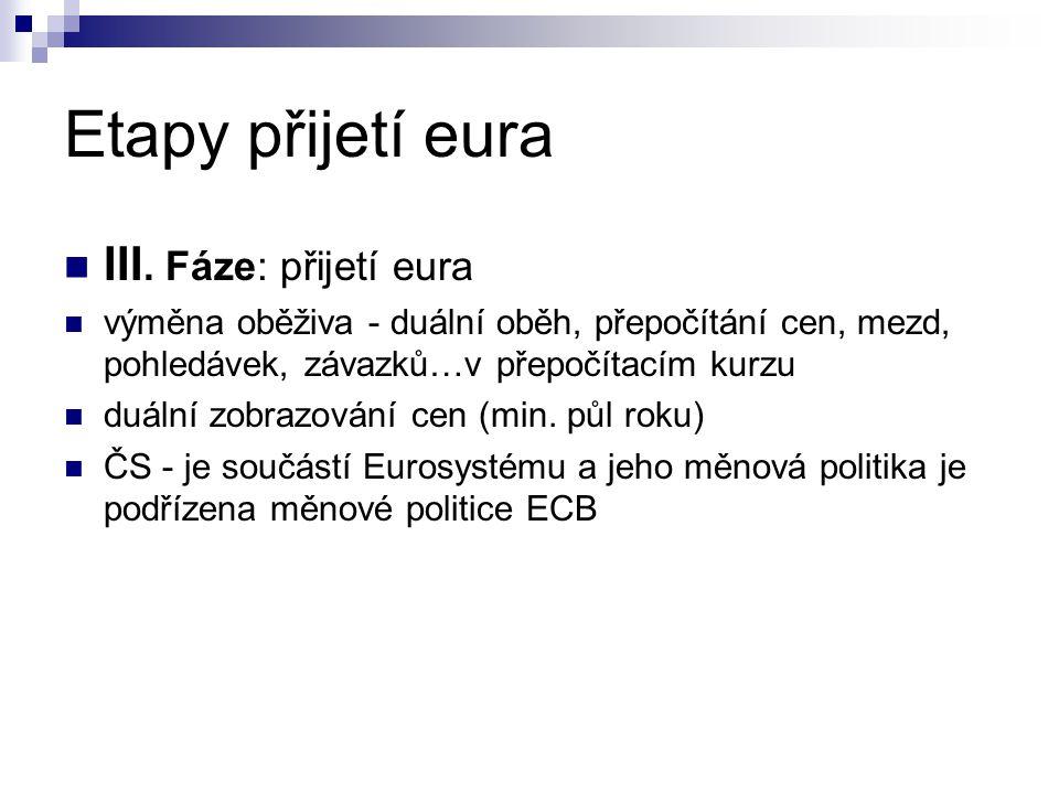 Etapy přijetí eura III. Fáze: přijetí eura