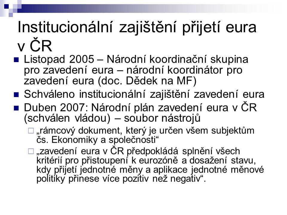 Institucionální zajištění přijetí eura v ČR