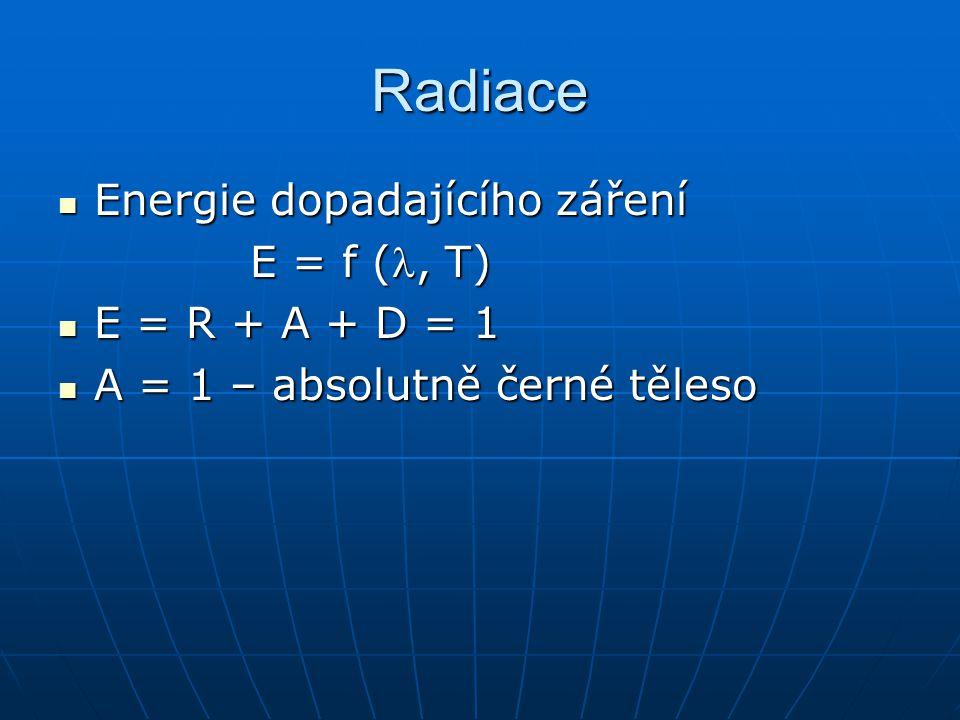 Radiace Energie dopadajícího záření E = f (l, T) E = R + A + D = 1