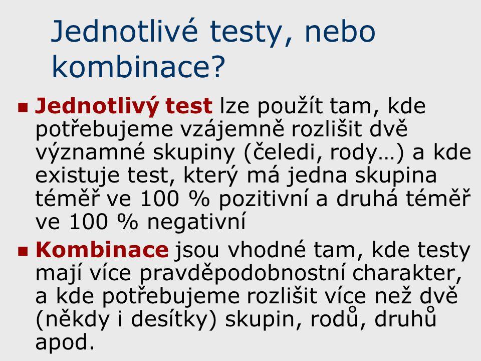 Jednotlivé testy, nebo kombinace