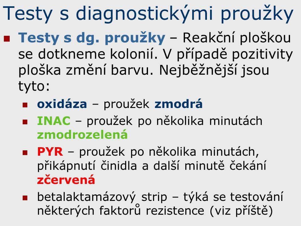 Testy s diagnostickými proužky