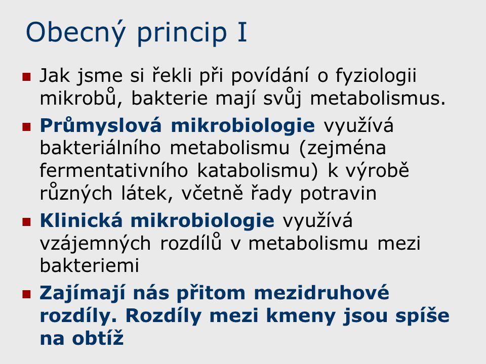Obecný princip I Jak jsme si řekli při povídání o fyziologii mikrobů, bakterie mají svůj metabolismus.