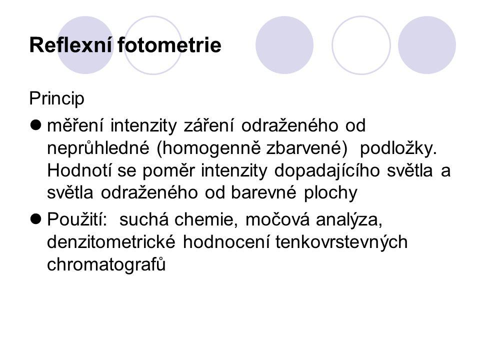 Reflexní fotometrie Princip