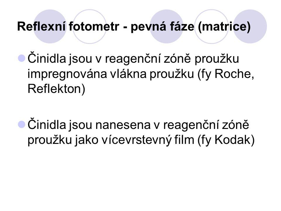Reflexní fotometr - pevná fáze (matrice)