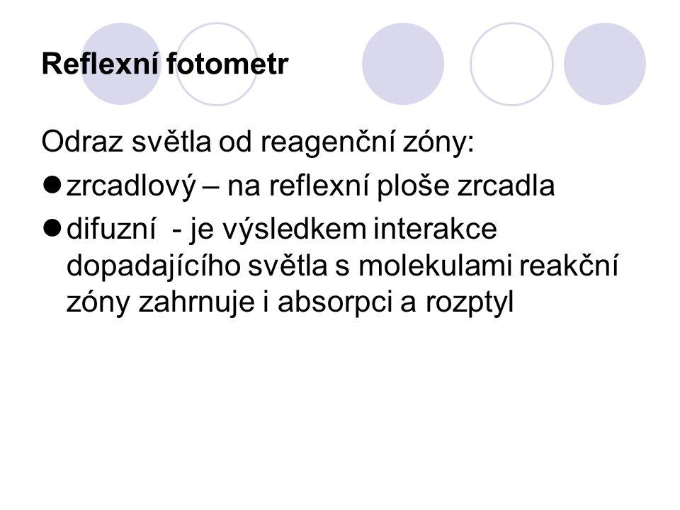 Reflexní fotometr Odraz světla od reagenční zóny: zrcadlový – na reflexní ploše zrcadla.