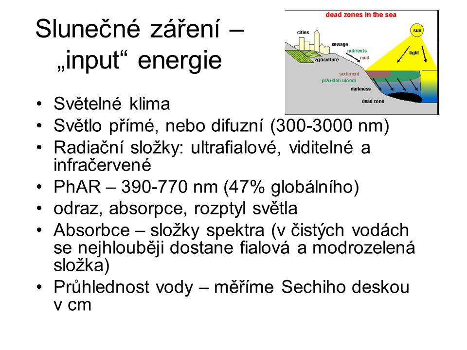 """Slunečné záření – """"input energie"""