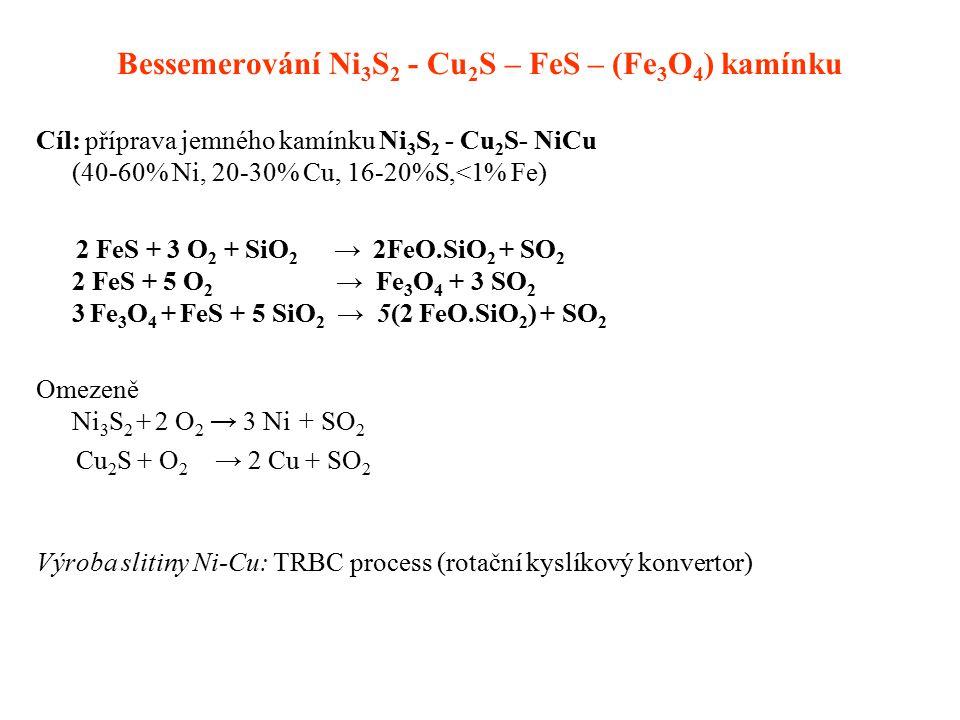 Bessemerování Ni3S2 - Cu2S – FeS – (Fe3O4) kamínku