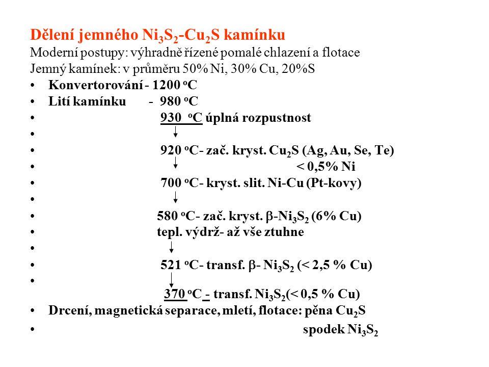 Dělení jemného Ni3S2-Cu2S kamínku