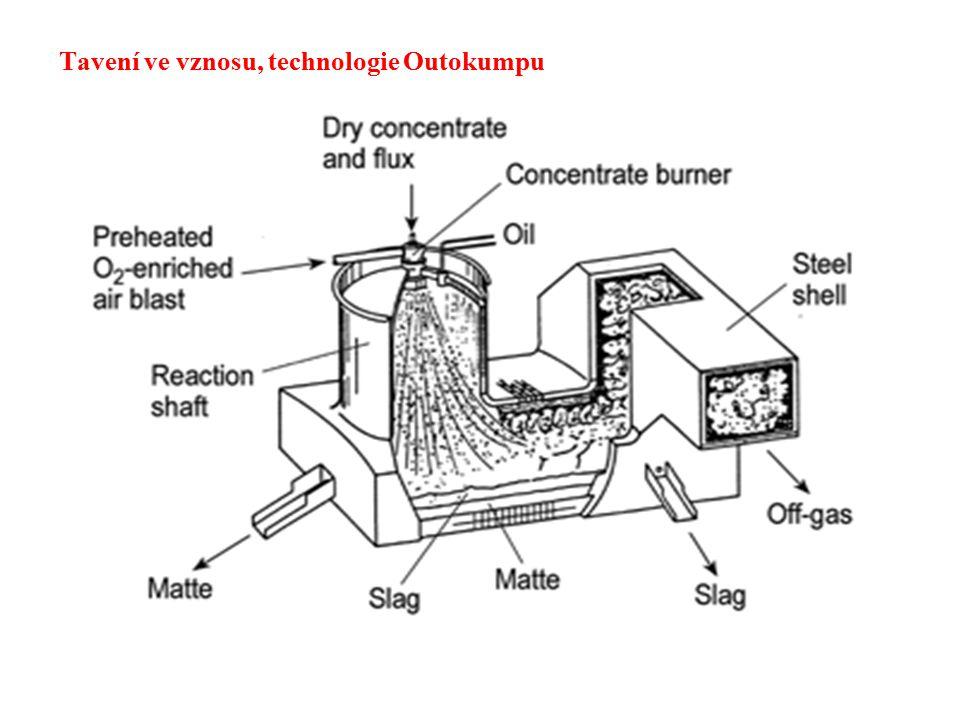Tavení ve vznosu, technologie Outokumpu