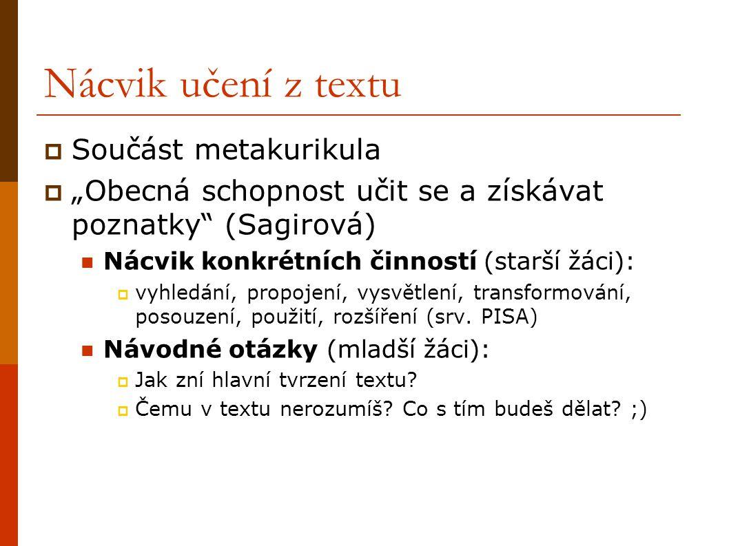 Nácvik učení z textu Součást metakurikula