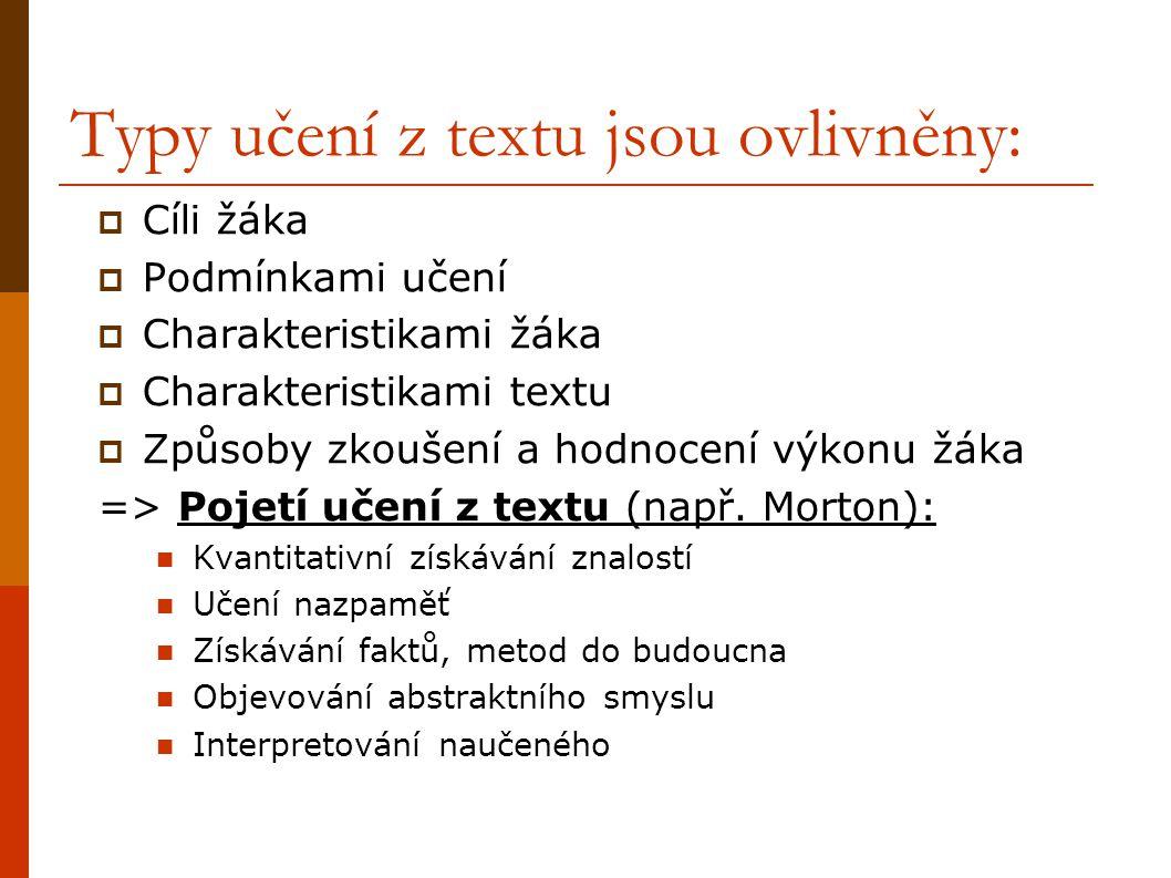 Typy učení z textu jsou ovlivněny: