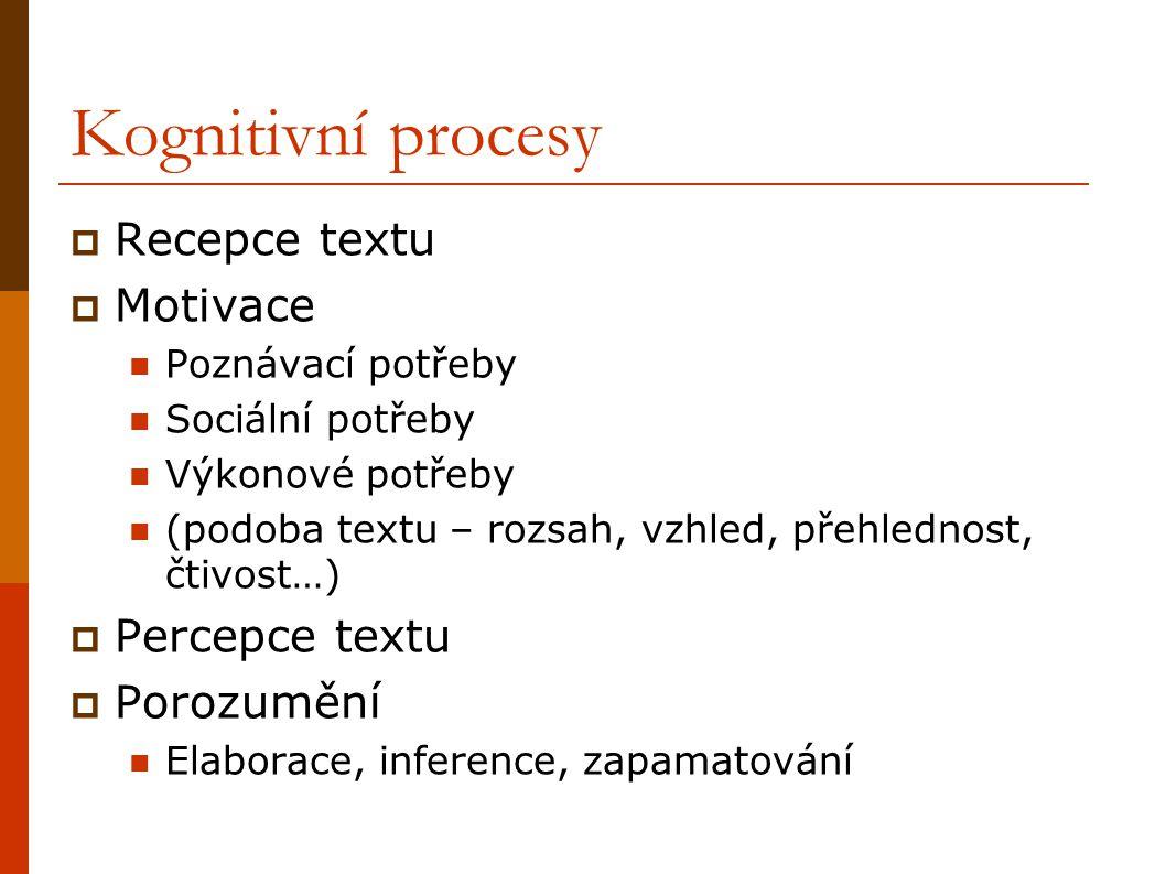Kognitivní procesy Recepce textu Motivace Percepce textu Porozumění
