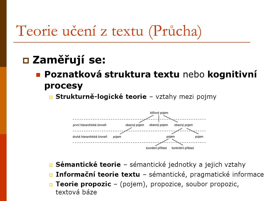 Teorie učení z textu (Průcha)