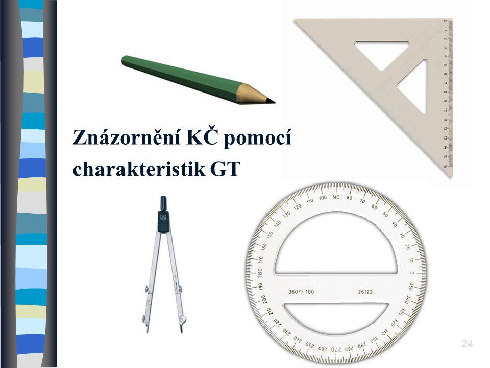 Znázornění KČ pomocí charakteristik GT