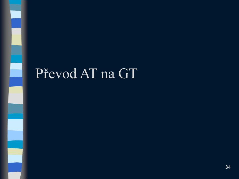 Převod AT na GT