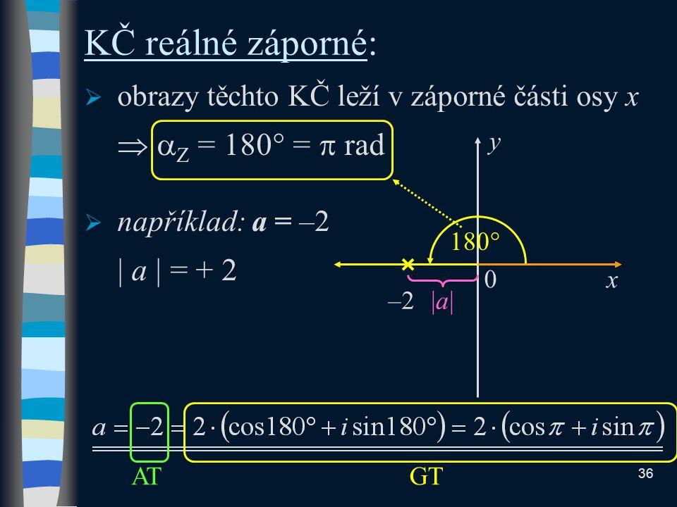 KČ reálné záporné: | a | = + 2