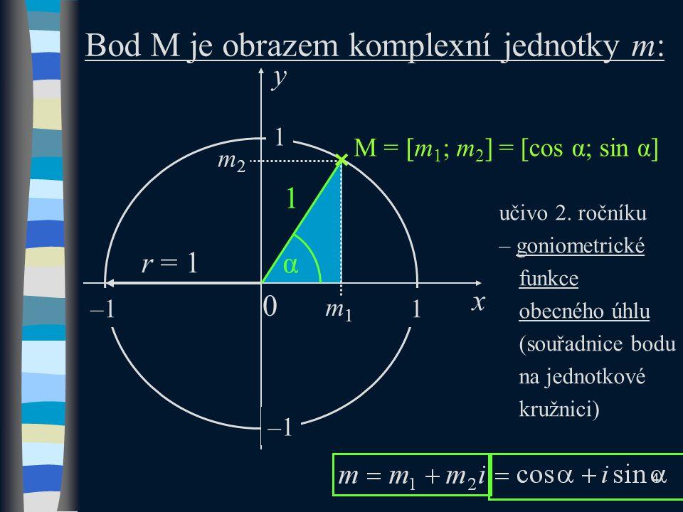 Bod M je obrazem komplexní jednotky m: