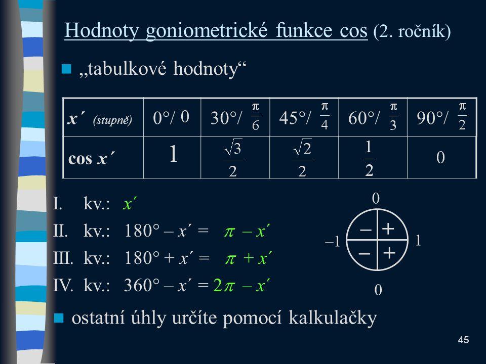 Hodnoty goniometrické funkce cos (2. ročník)