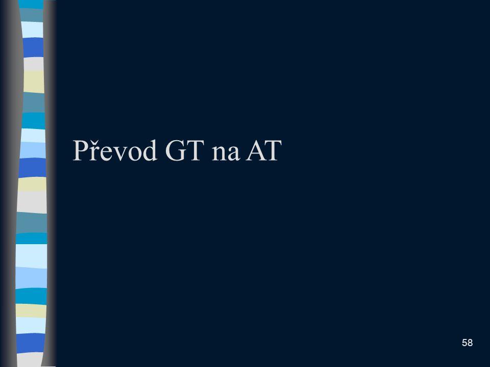 Převod GT na AT