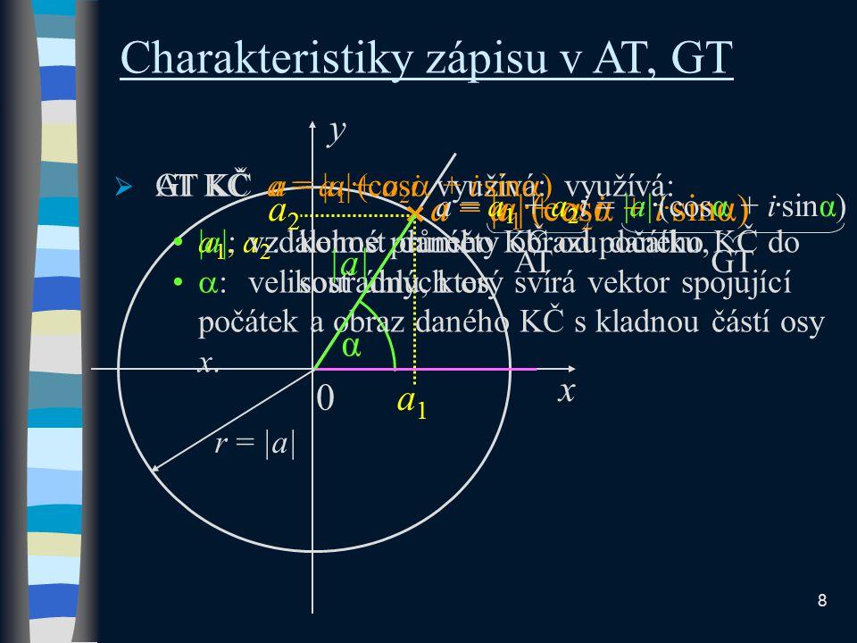 a = a1 + a2i = |a|.(cosα + i.sinα)