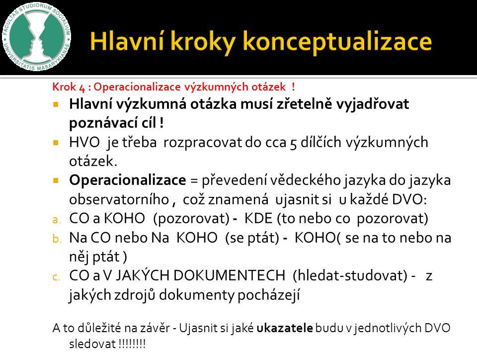 Hlavní kroky konceptualizace