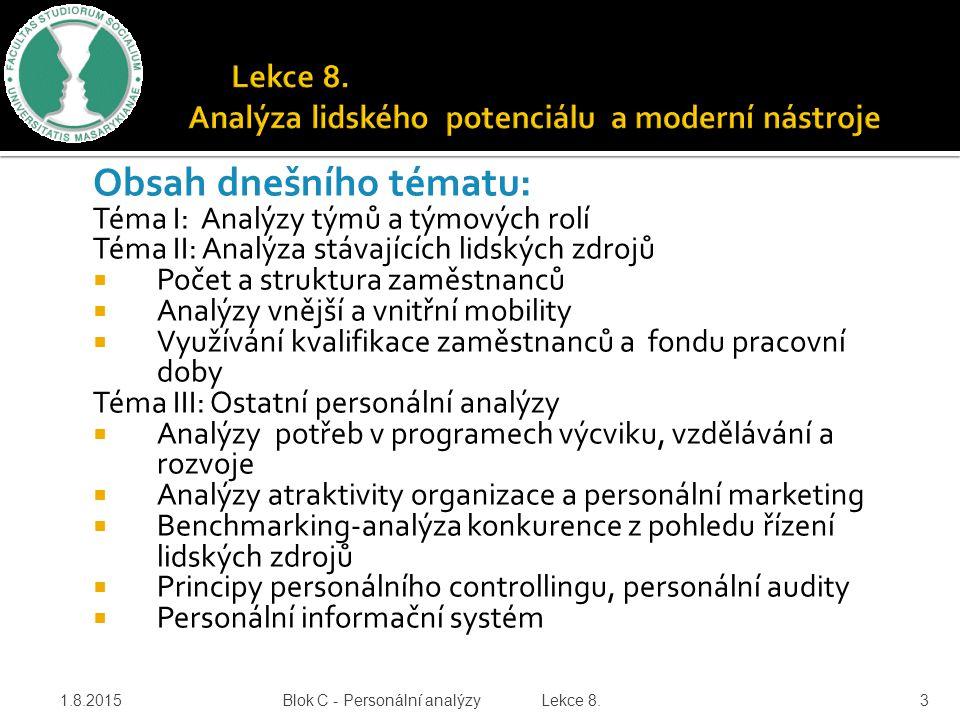 Lekce 8. Analýza lidského potenciálu a moderní nástroje