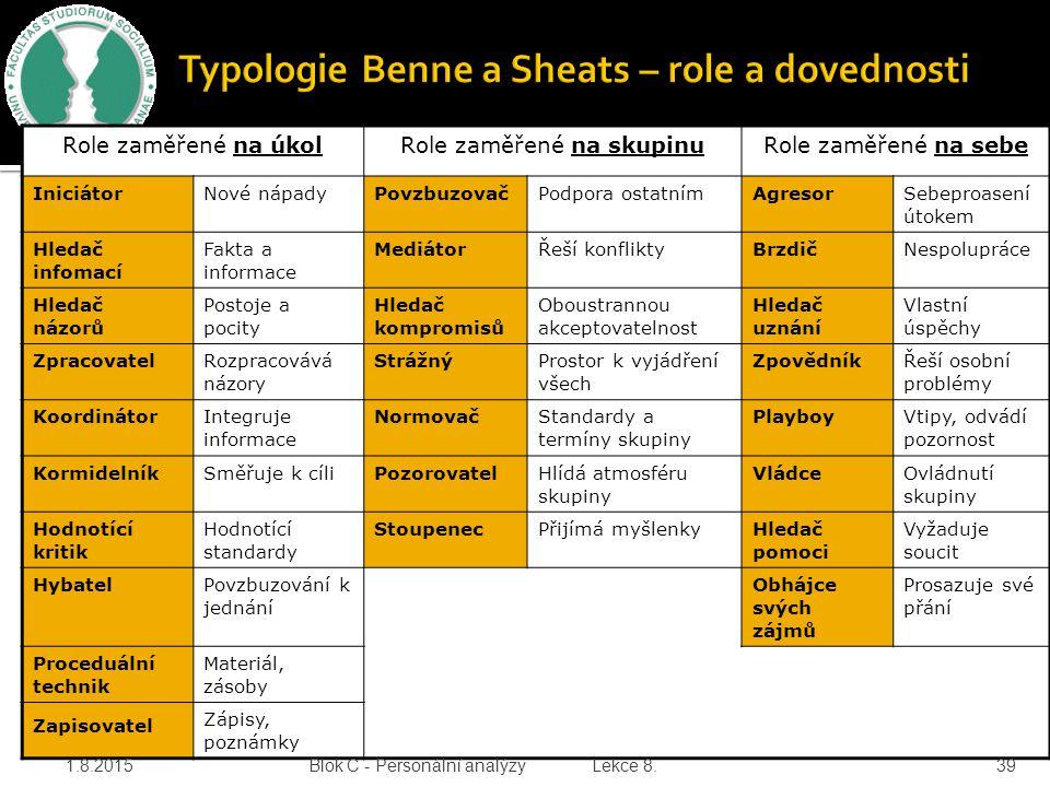 Typologie Benne a Sheats – role a dovednosti