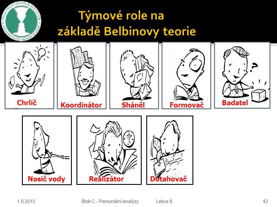 Týmové role na základě Belbinovy teorie