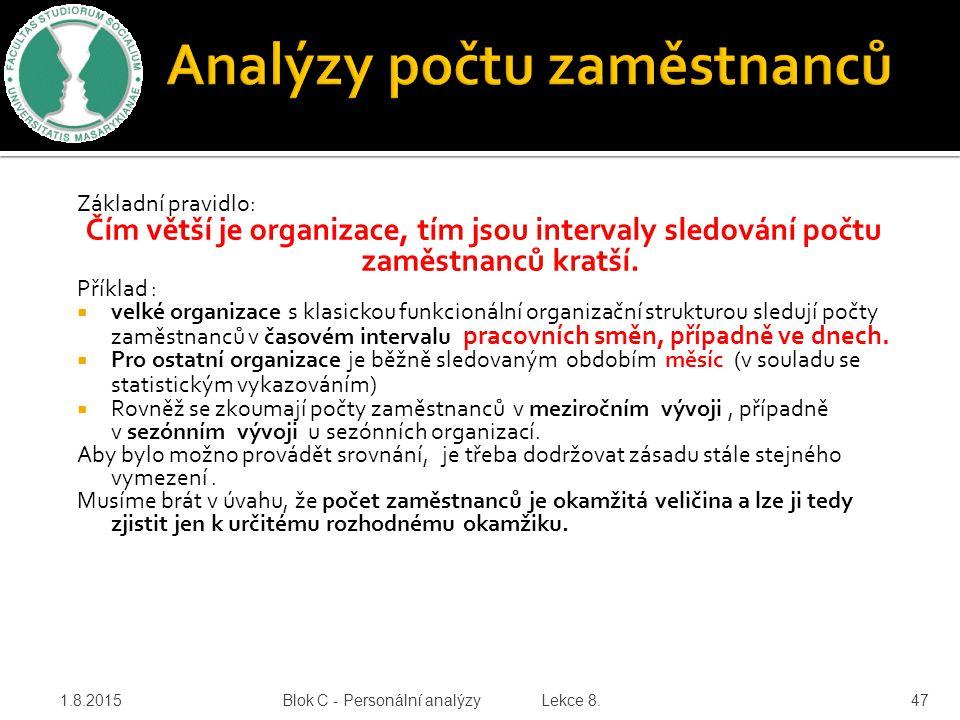 Analýzy počtu zaměstnanců