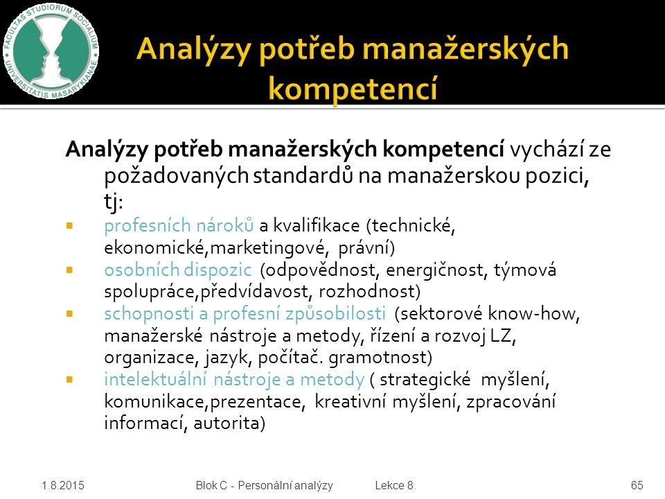 Analýzy potřeb manažerských kompetencí
