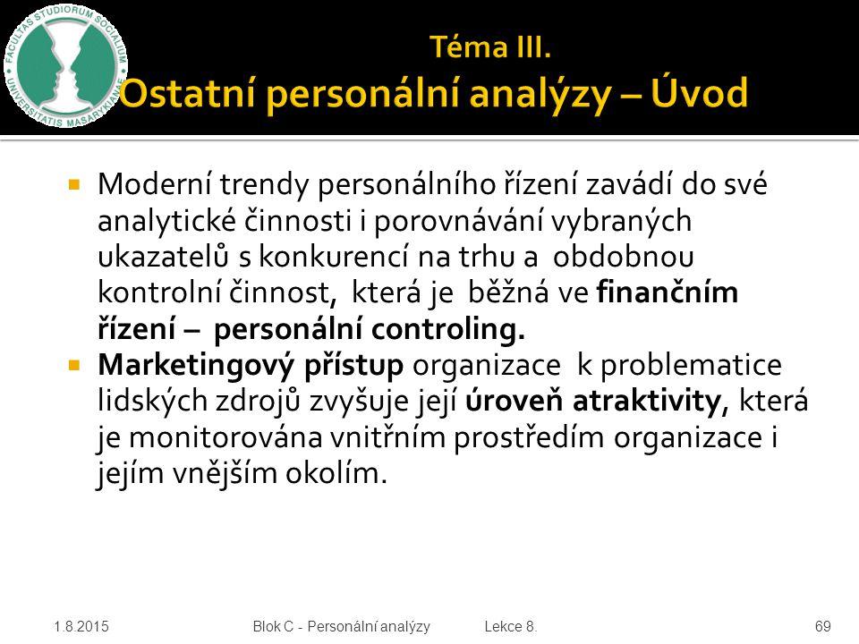 Téma III. Ostatní personální analýzy – Úvod