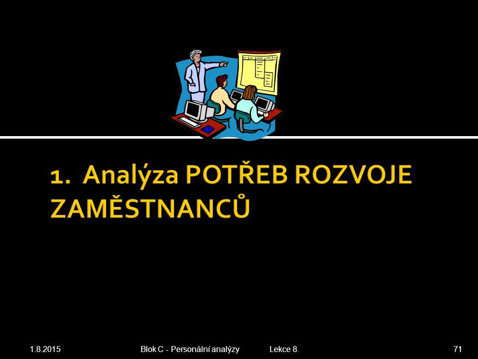 1. Analýza potřeb rozvoje zaměstnanců