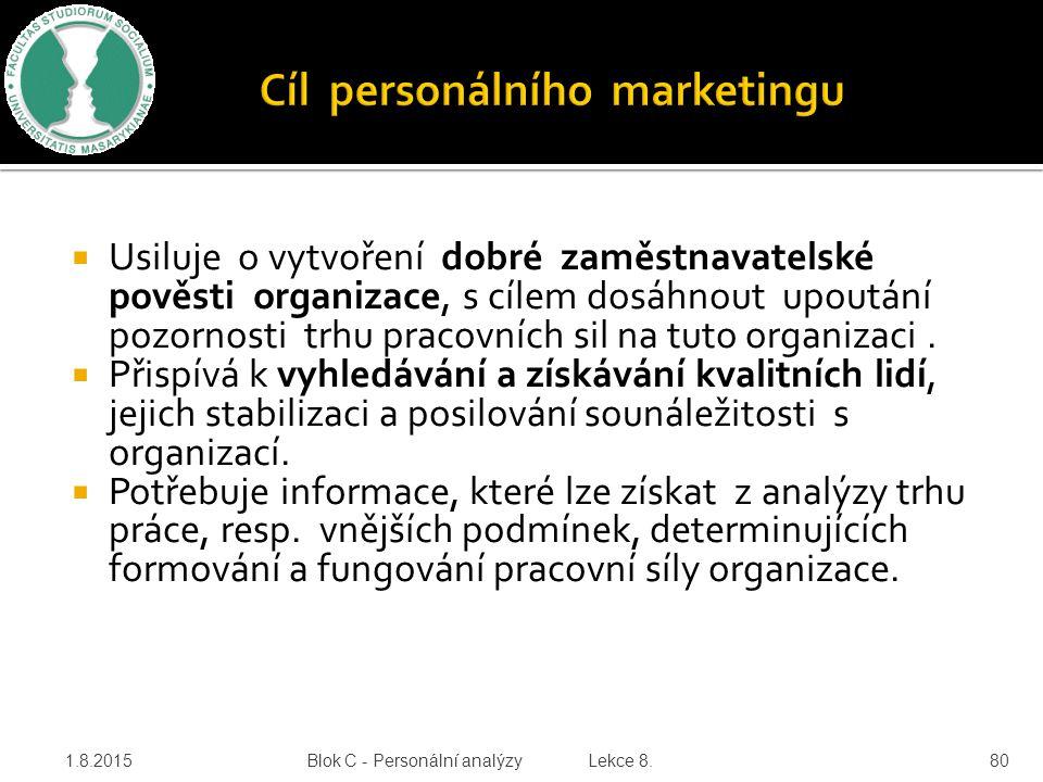 Cíl personálního marketingu