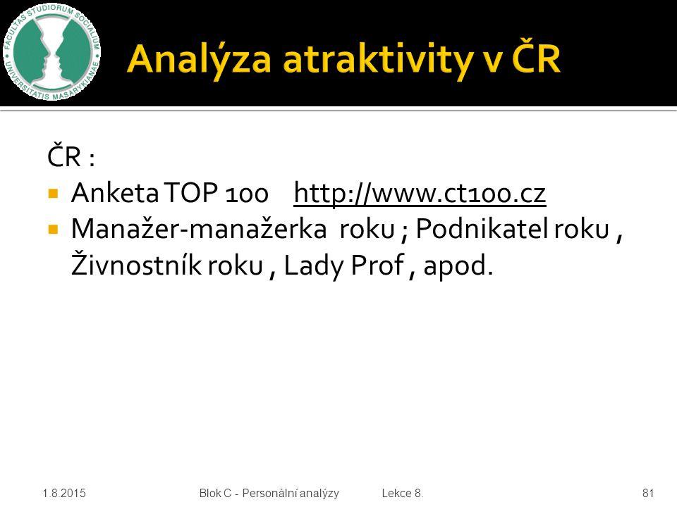 Analýza atraktivity v ČR