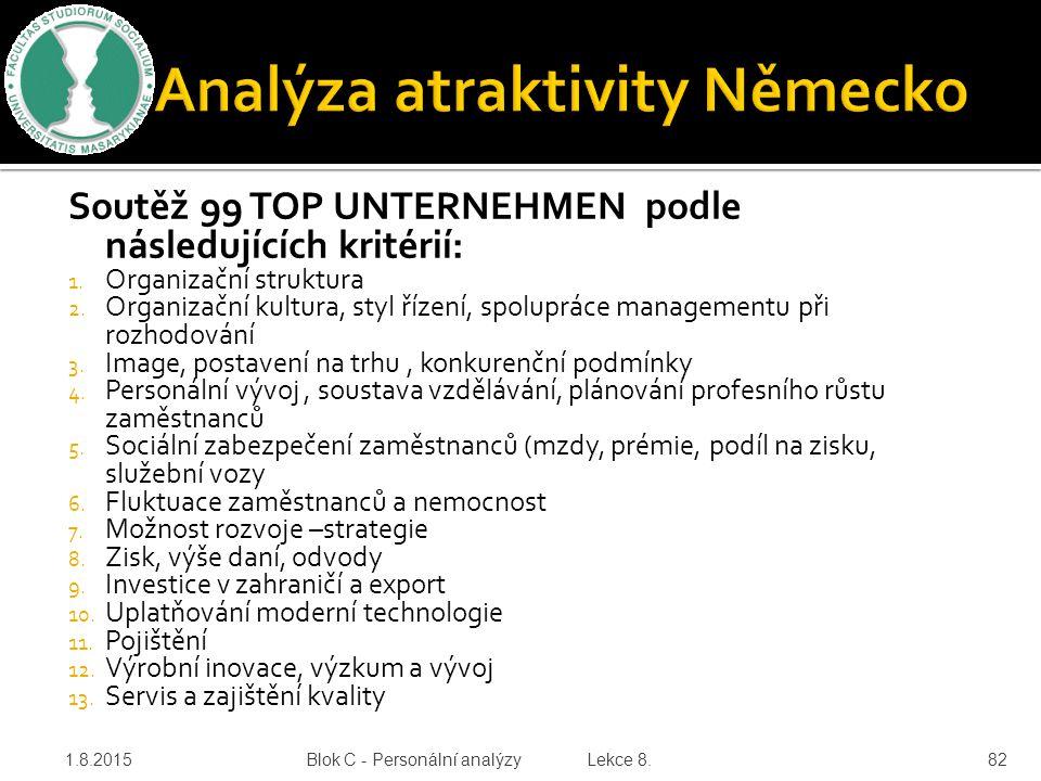 Analýza atraktivity Německo