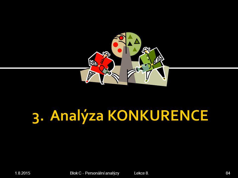 3. Analýza KONKURENCE 19.4.2017 Blok C - Personální analýzy Lekce 8.