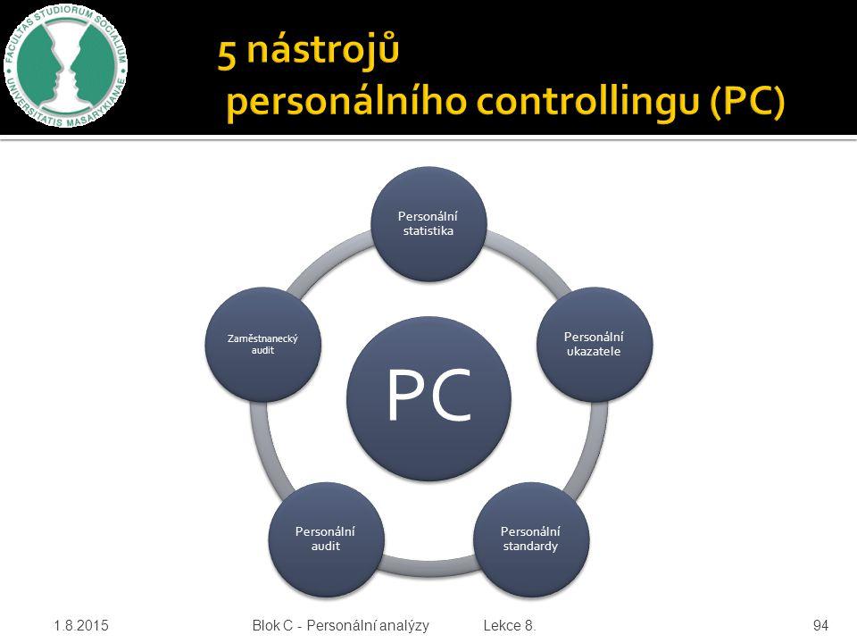 5 nástrojů personálního controllingu (PC)