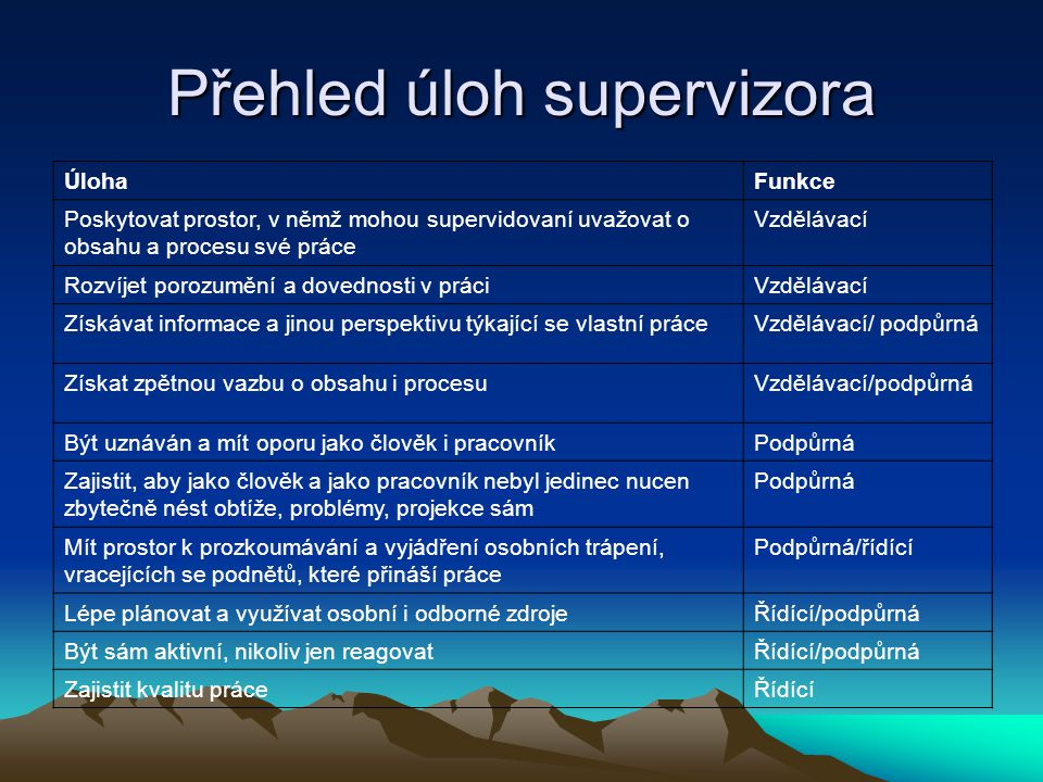 Přehled úloh supervizora