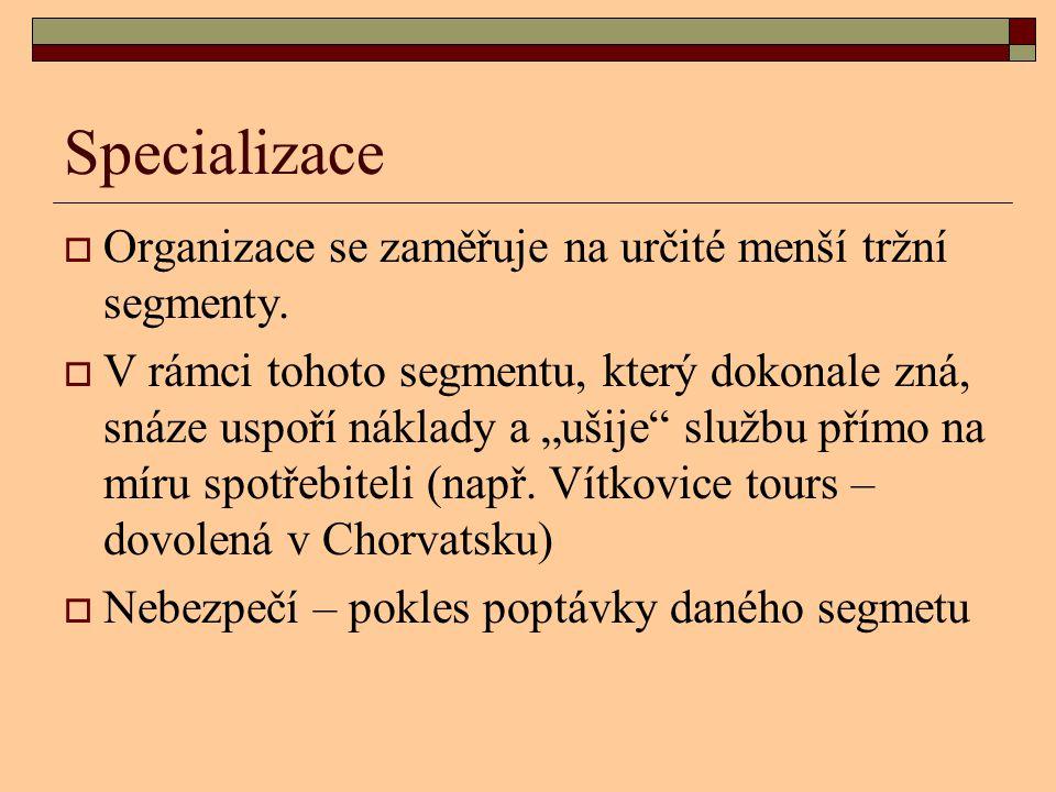 Specializace Organizace se zaměřuje na určité menší tržní segmenty.