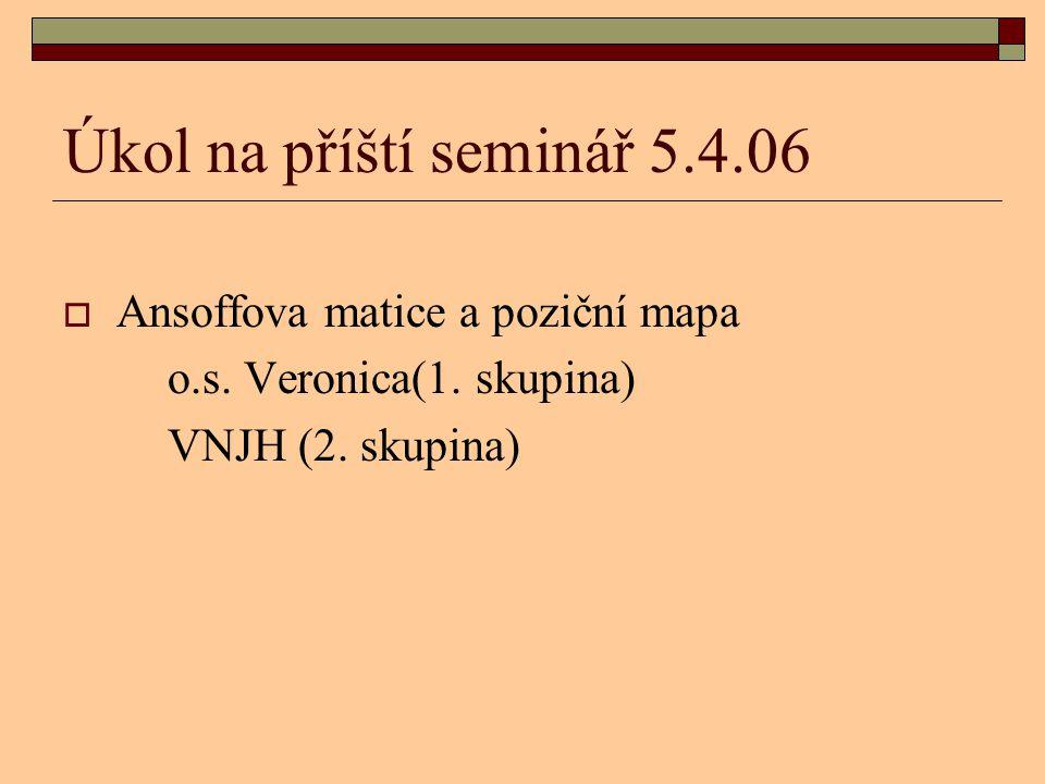 Úkol na příští seminář 5.4.06 Ansoffova matice a poziční mapa