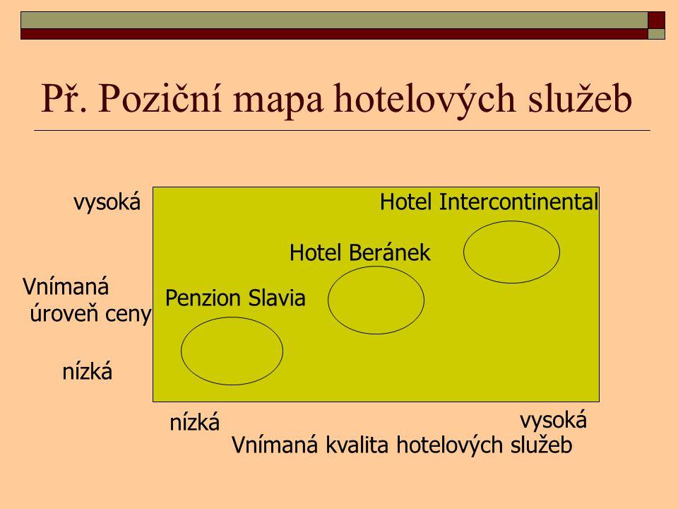 Př. Poziční mapa hotelových služeb