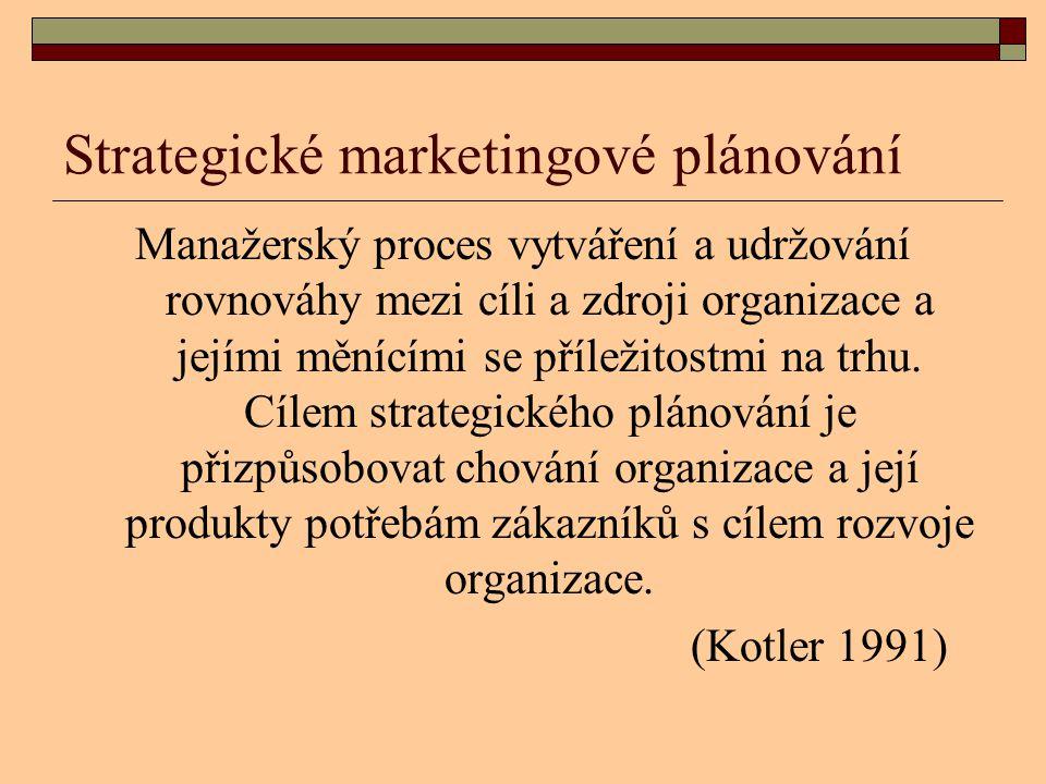 Strategické marketingové plánování