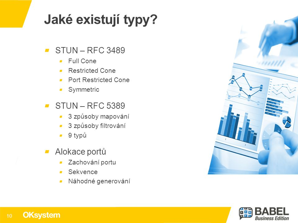 Jaké existují typy STUN – RFC 3489 STUN – RFC 5389 Alokace portů