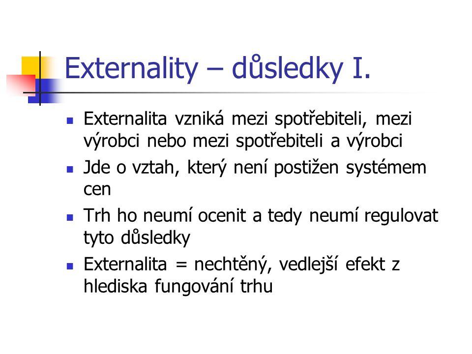 Externality – důsledky I.