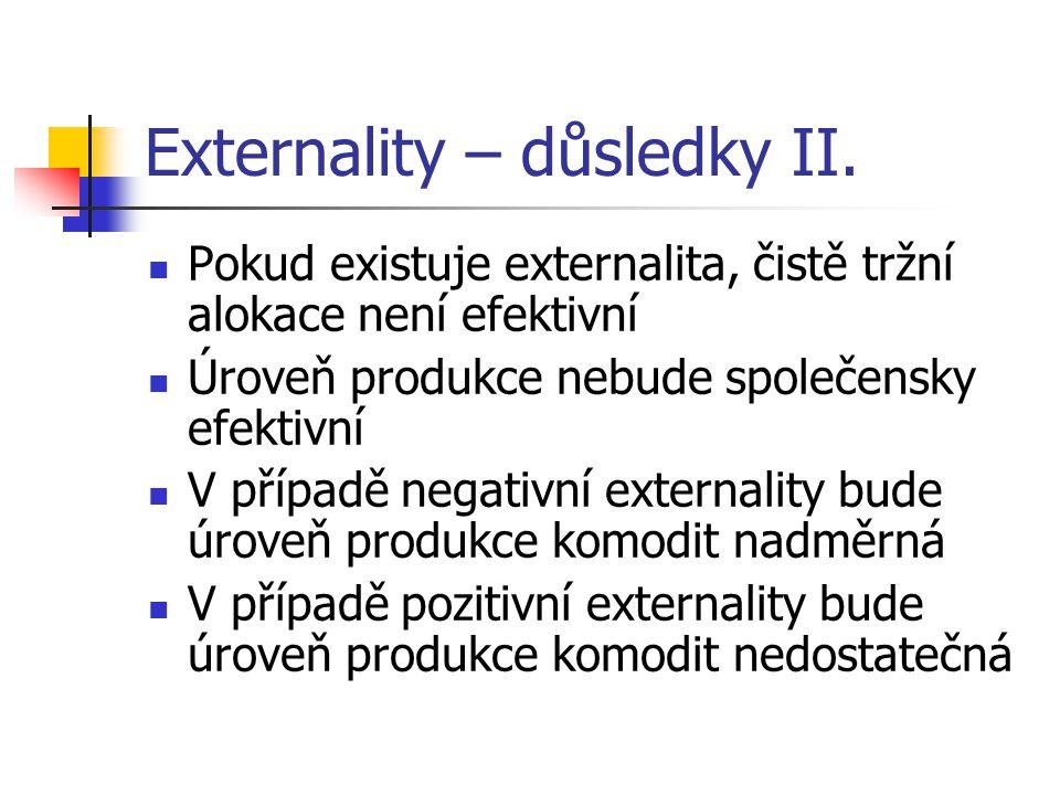 Externality – důsledky II.