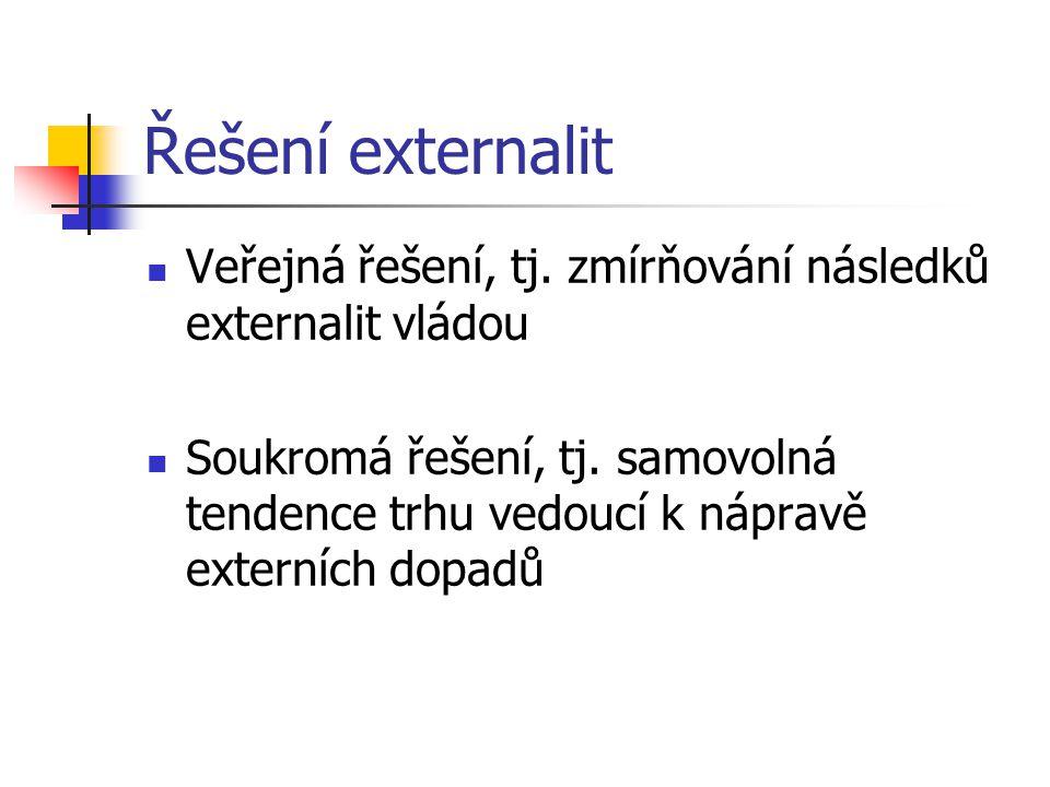 Řešení externalit Veřejná řešení, tj. zmírňování následků externalit vládou.