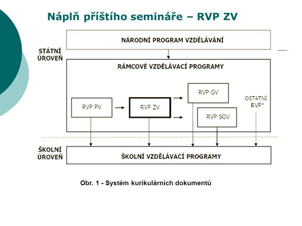 Náplň příštího semináře – RVP ZV