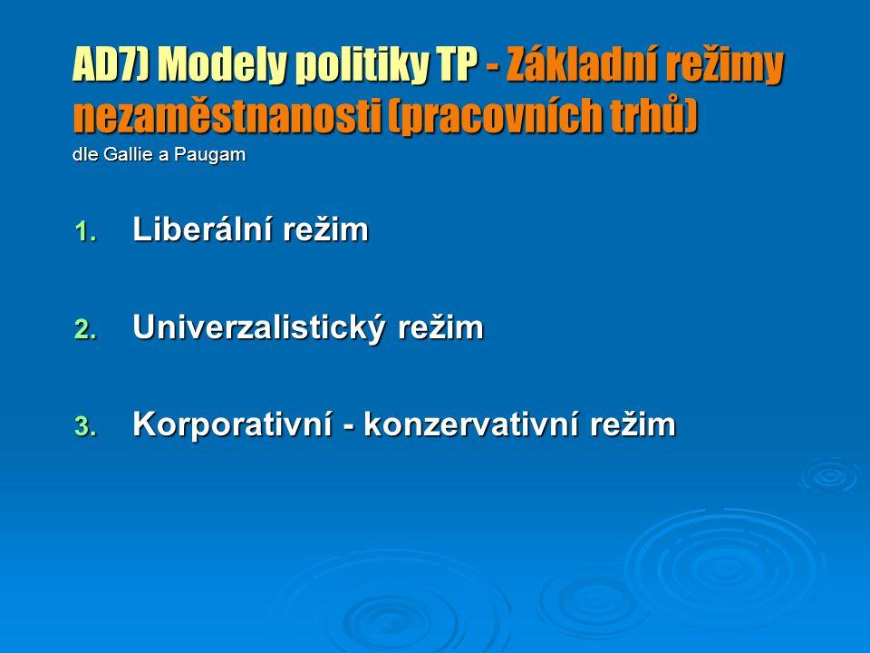 AD7) Modely politiky TP - Základní režimy nezaměstnanosti (pracovních trhů) dle Gallie a Paugam